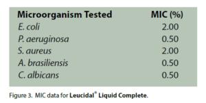 Leucidal® Liquid Complete mic